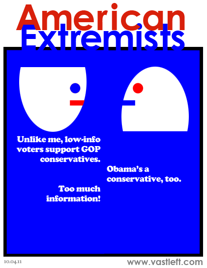 American Extremists - How high?