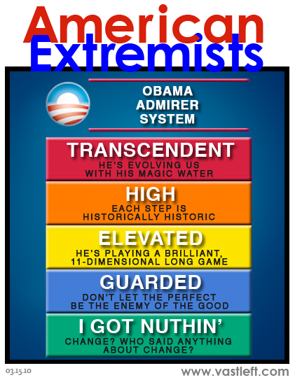 American Extremists - Obama Admirer System